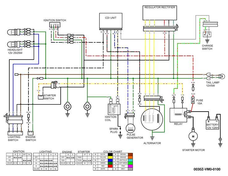 1985 Honda Odyssey FL350 Wiring Diagram | Honda FL350 Odyssey | Honda odyssey, Honda, Diagram