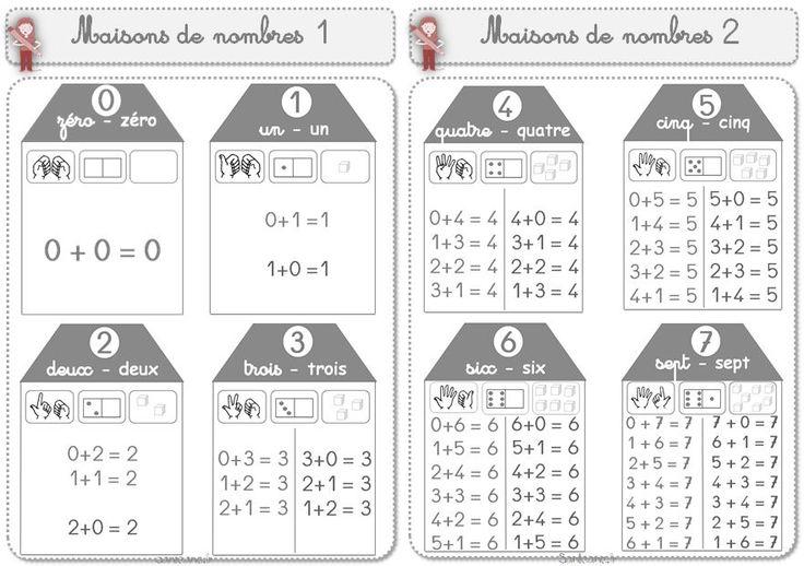 Leçons de maths : maison de nombres et polygones (CP/CE1)