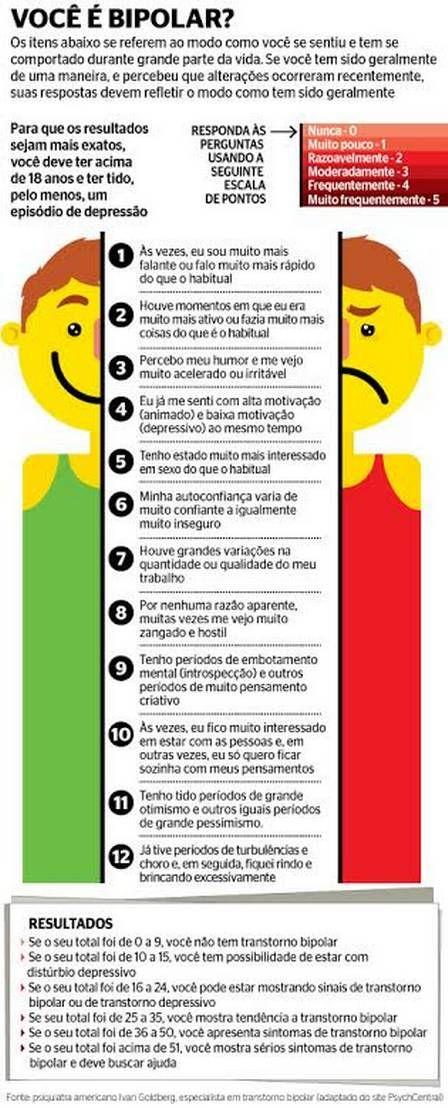 Transtorno bipolar, abordado em 'A regra do jogo', atinge até 15 milhões de brasileiros