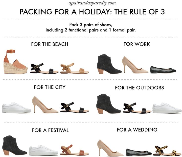 What shoes to pack on your next trip