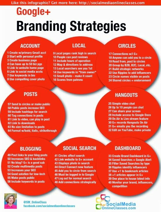 108 best Marketing images on Pinterest Social marketing, Digital - components marketing plan