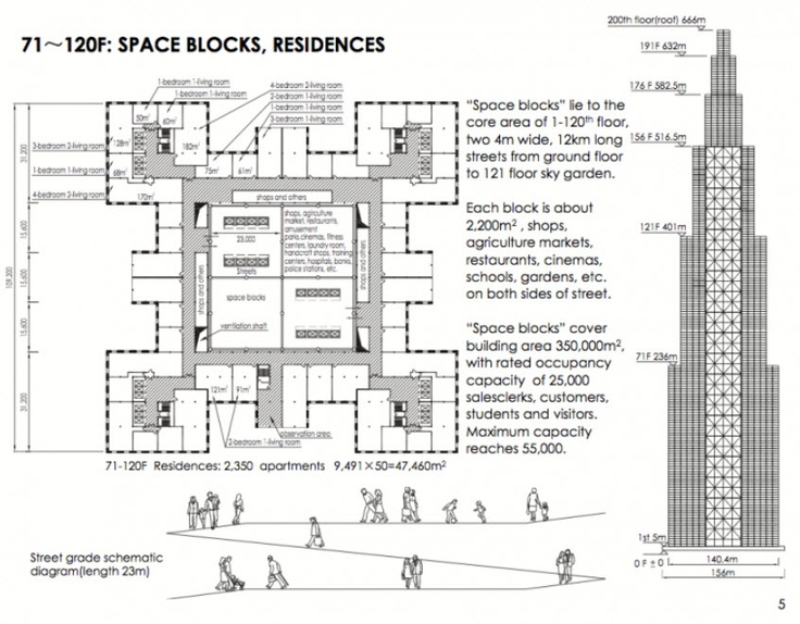 20 best Modular Highrise and Midrise Construction images on Pinterest