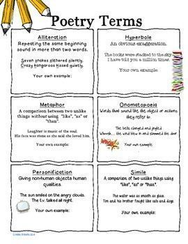 FREE Poetry Terms / Figurative Language Review and Reference Sheet.