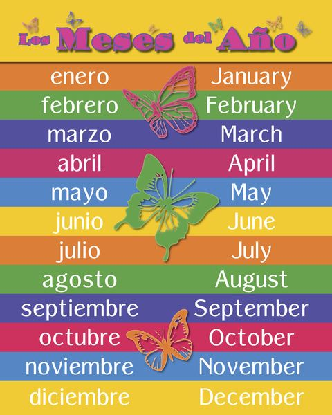 Image result for months of the year spanish