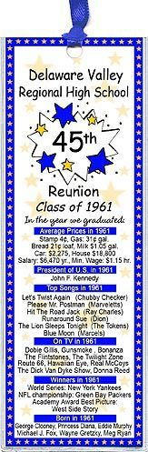 Class Reunion Favors - These unique reunion bookmarks are personalized with your high school name and colors with fun facts from the year you graduated. #ClassReunionFavors
