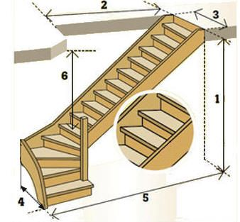 stair case construction guidelines nsw