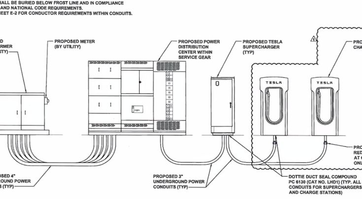 21 best tesla images on pinterest electric vehicle tesla motors tesla supercharger blueprint malvernweather Gallery