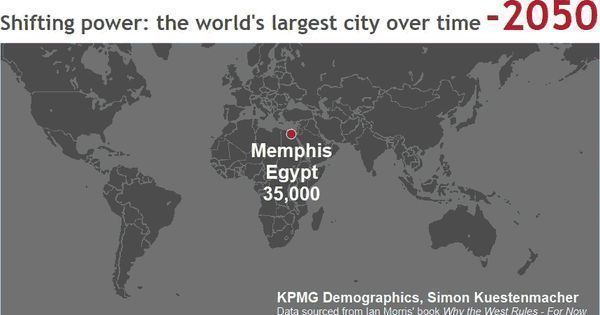 In 2050 B.C. Memphis Egypt held the title of biggest city in the world with some 35000 people calling the outpost at the mouth of the Nile Delta home. Fast forward 4000 years and Delhi India is expected to take the crown. for https://handbooking.tech.blog Picturing https://www.pinterest.com/handbook62/picturing/ https://www.pinterest.com/handbook62/deepestwastelandstranger…