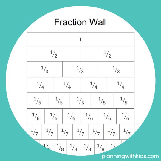 how to use fraction strips to add fractions