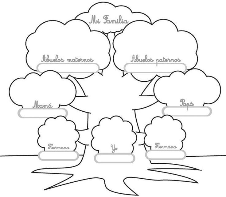 Dibujo para imprimir y colorear de un árbol genealógico