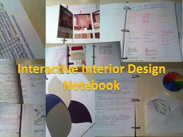 FACS Interactive Notebook