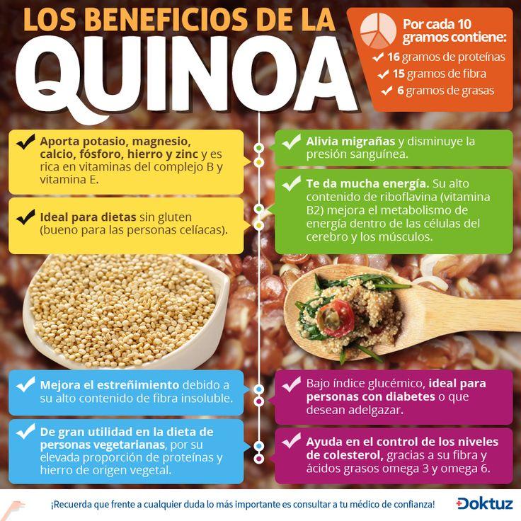 dieta semanal para bajar el acido urico gota del pie translate exceso de acido urico gota
