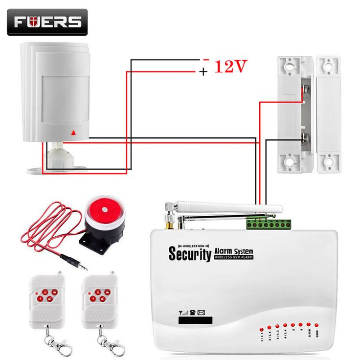 GSM Alarm System For Home security System with Wired PIR/Door sensor Dual Antenna burglar alarm
