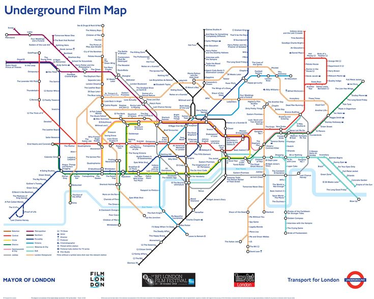 the underground film map is a unique reinterpretation of the famous london underground map with all