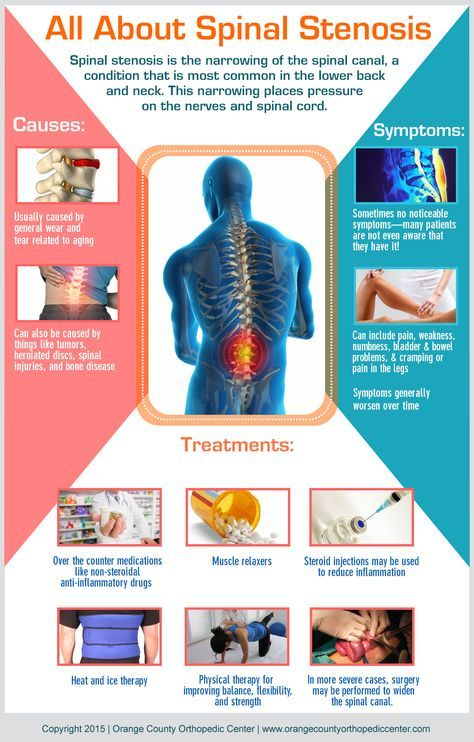 how to help with spinal damage