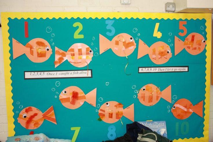 Fish Counting Display, classroom displays, class display
