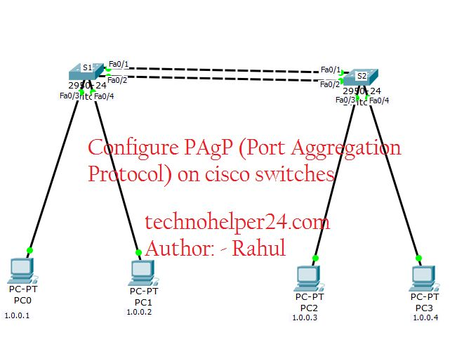 Cisco 3750 Switch Ios Download For Gns3 Tutorial - bropocwc over