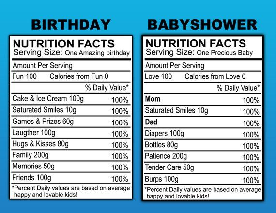 Boss Baby Party Kit African American The Baby Boss Kit Etsy Nutrition Facts Label Free Birthday Stuff Nutrition Facts