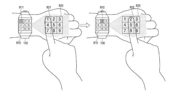 Samsung wants to make a smartwatch with a projector that beams its UI onto your skin - https://authoritywearables.com/samsung-wants-to-make-a-smartwatch-with-a-projector-that-beams-its-ui-onto-your-skin