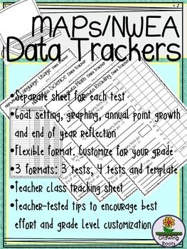 Does your district administer NWEA/MAPs tests? These data trackers are…