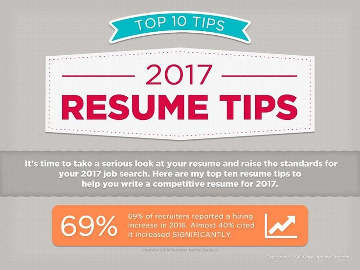 64 best 2017 Resume Tips images on Pinterest Resume tips - top 10 resume writing tips