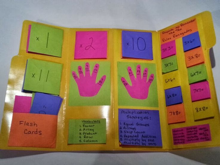 Multiplication help / Multiplication Lap Book - BeccaRewritten Blog