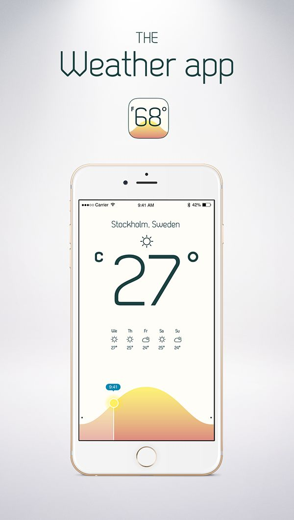 A UI draft for a clean and simple weather app. #weather #app #ios #cloud #sun