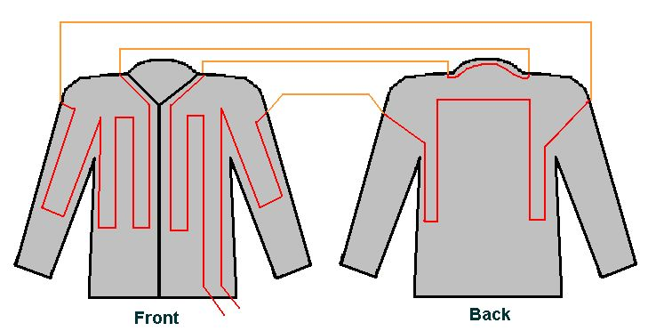 Home Made Heated Clothing - Make Electric Clothing (detailed and clearly written, with images)
