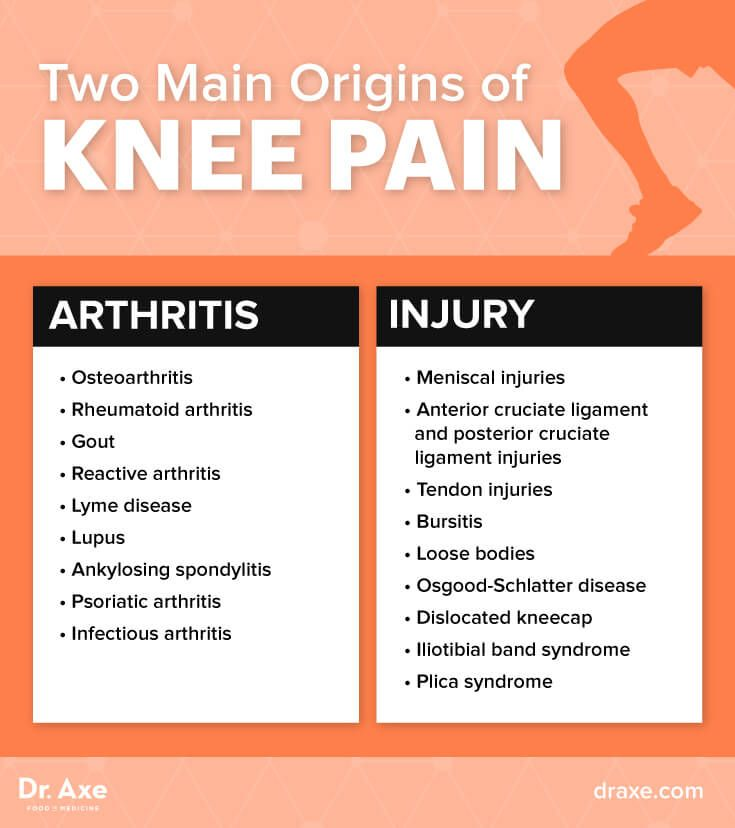 Knee pain - Dr. Axe http://www.draxe.com #health #Holistic #natural