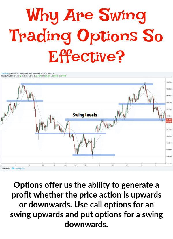 How To Make Money With Call And Put Options