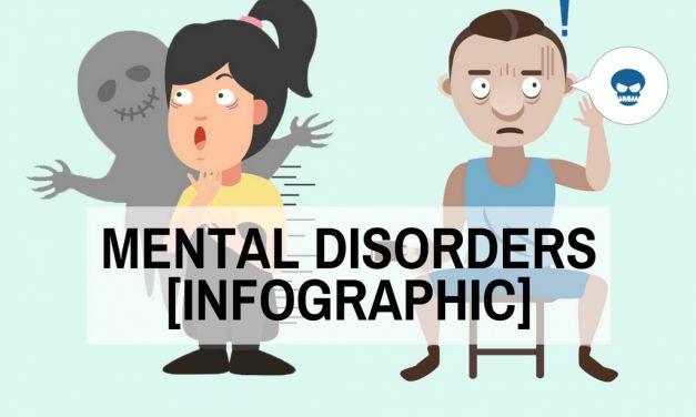 10 Common Psychological Disorders Explained- Infographic ...