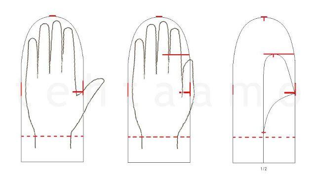 Käden mukaan tehtävän hanskan kaavoitusohje sekä kuvallinen ompeluohje