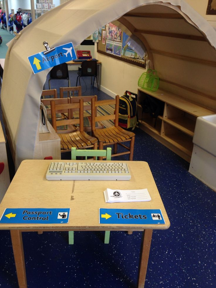 The aeroplane in our travel agents/airport role play area. Early years classroom, around the world, places!