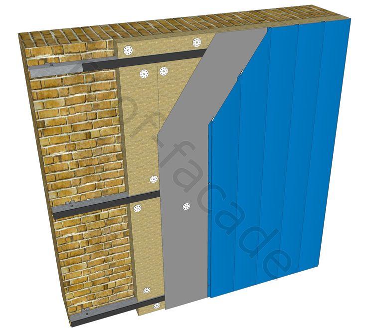 обшивка фасадными панелями с утеплением