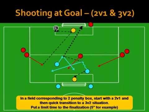 Spanish Football (Soccer) Drills