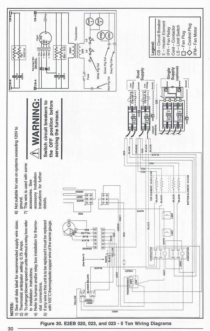 Nordyne Hvac Wiring Diagrams Schematics In Furnace Diagram