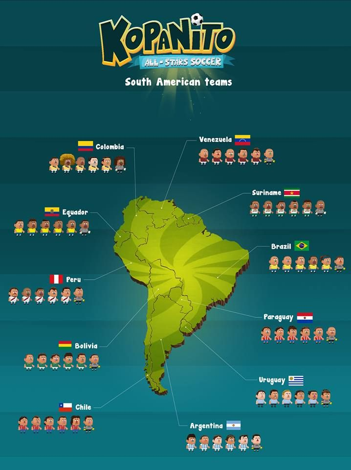 These South American teams will be featured in the game.  More @ http://www.kopanitosoccer.com/