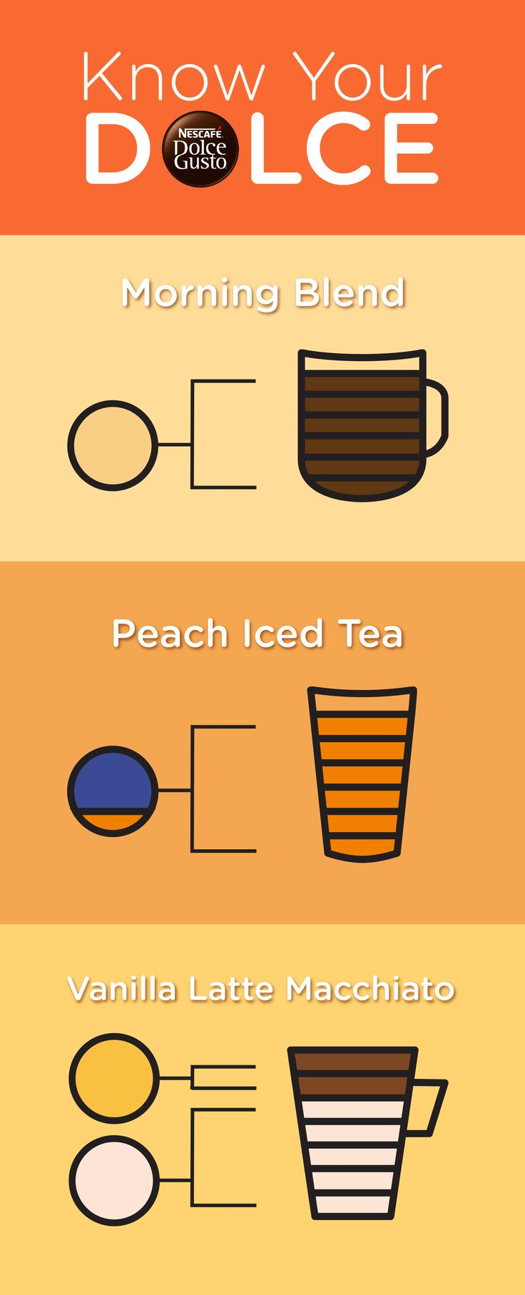 Dolce Gusto has a tasty assortment of flavors picked just for you. From a perfect morning blend to a peach iced tea and a vanilla latte macchiato – we got you covered.