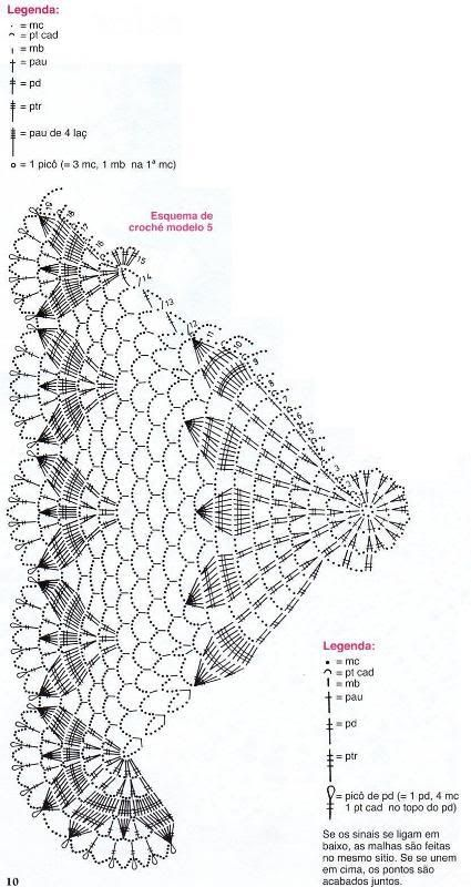 781 best images about crochet pinapple square doilies