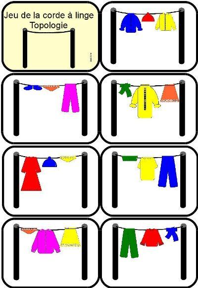 Repérer des objets les uns par rapport aux autres ( avec des habits en feutrine ?)