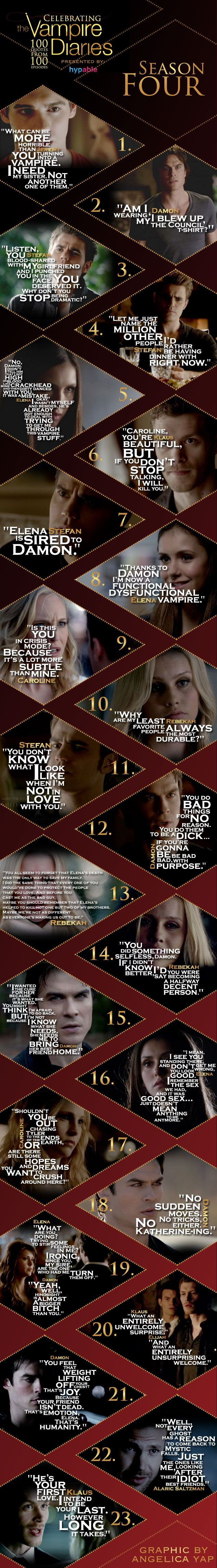 'The Vampire Diaries' quotes: The best of season 4 http://sulia.com/channel/vampire-diaries/f/b379122a-3286-47e3-b41c-b7f54642ac4c/?source=pin&action=share&btn=small&form_factor=desktop&pinner=54575851