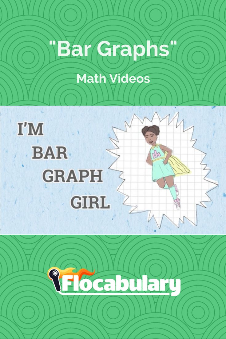 48 best math videos images on pinterest adele curriculum and have you ever found yourself wishing for a visual way to make data more clear youre in luck in this unit youll learn how to construct bar graphs to ccuart Choice Image