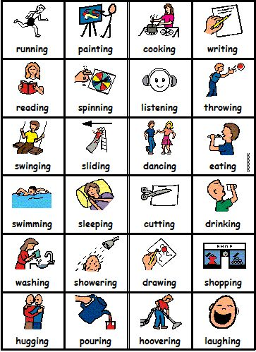 English verbs chart!