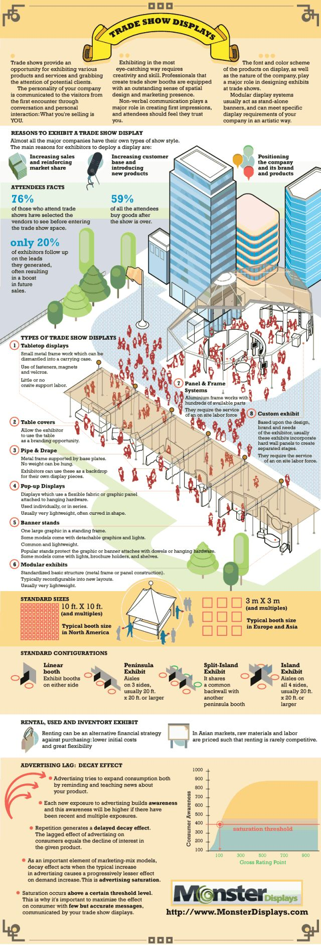 Trade Show Displays & Trade Shows Infographic | Infographics Inspiration