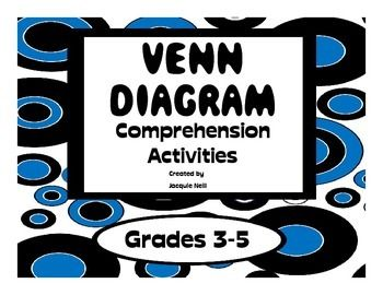 VENN DIAGRAM COMPREHENSION ACTIVITIES is a fantastic alternative to the boring, old reading comprehension worksheets. The topics are fun and provide an enjoyable way to practice reading and comprehension! :)