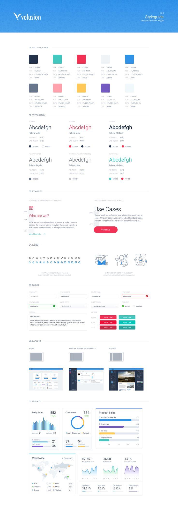 Ausgezeichnet Ui Style Guide Vorlage Fotos - Beispiel Anschreiben ...
