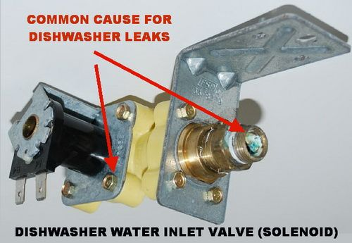 A Faulty Dishwasher Water Inlet Valve Can Cause Your Dishwasher TO Leak Water