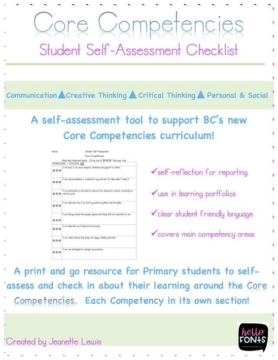 Core Competencies BC New Curriculum Self-Assessment Checklist for students covering: Communication Personal/Social Creative Thinking Critical Thinking