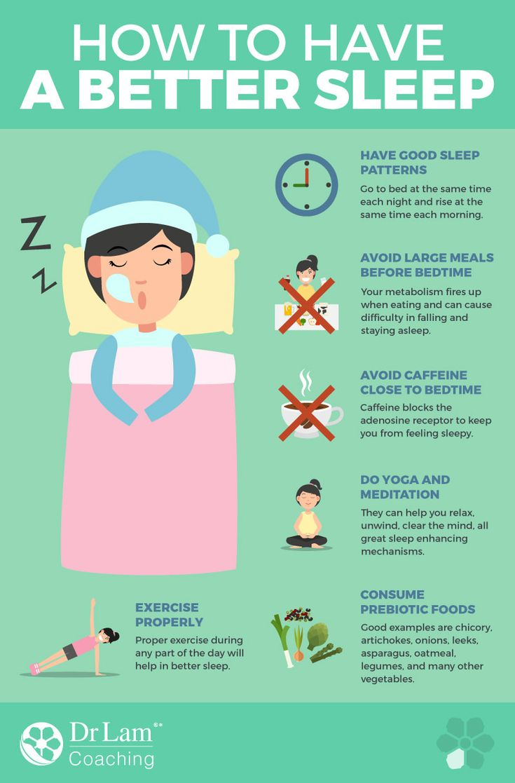 Scientific studies for stress-protective effects on sleep-wake behavior patterns and conclusive evidence showing prebiotics for sleep as being a great idea!