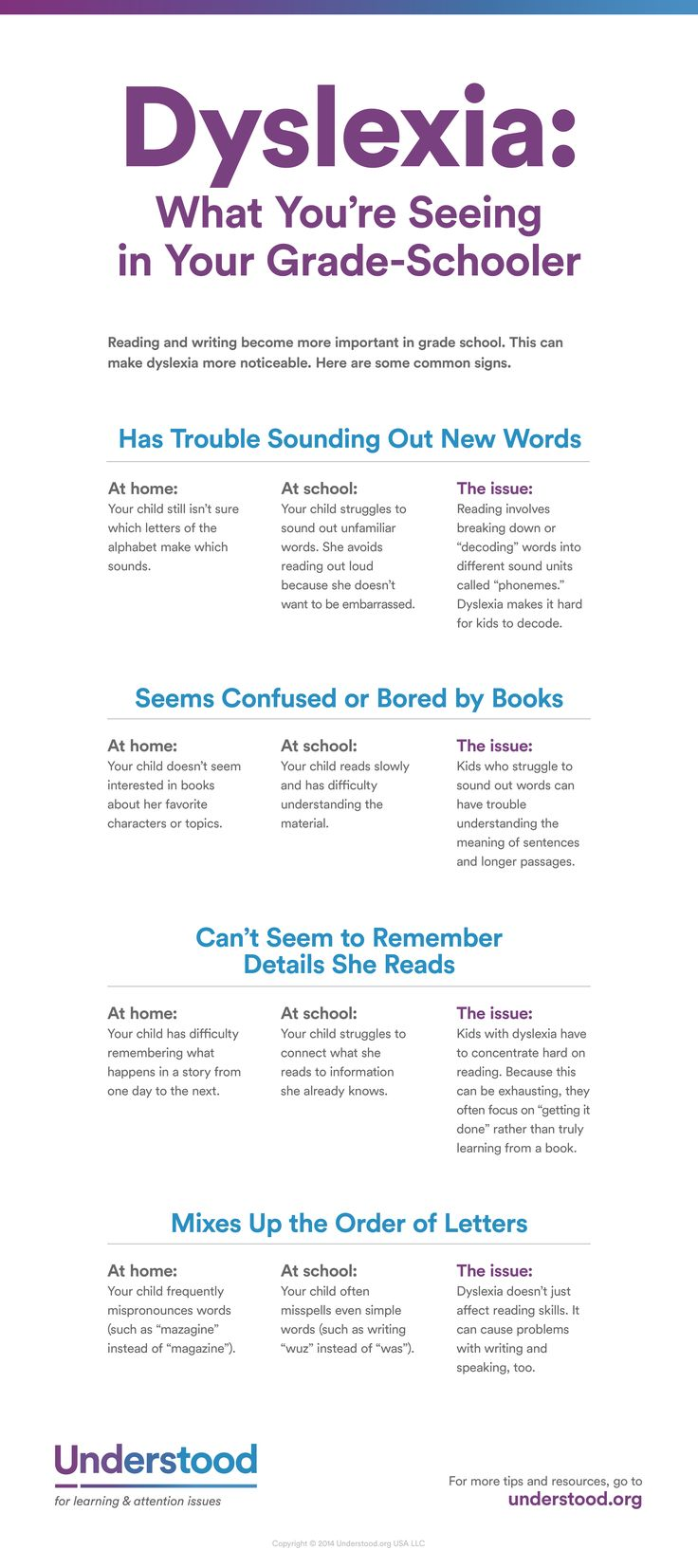 Worksheet Reading Strategies For Students With Dyslexia 1000 images about dyslexia and reading issues on pinterest apps explore signs symptoms of in elementary school noticing the warning a disability your child is
